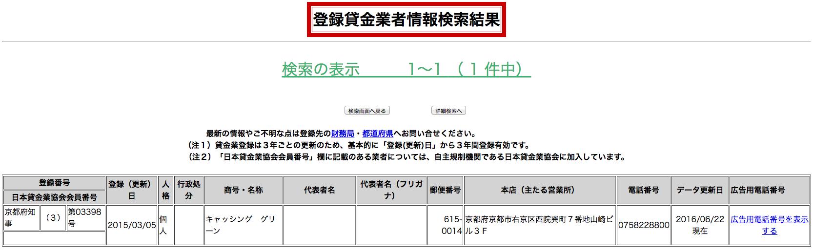 京都府知事(3)第03398号