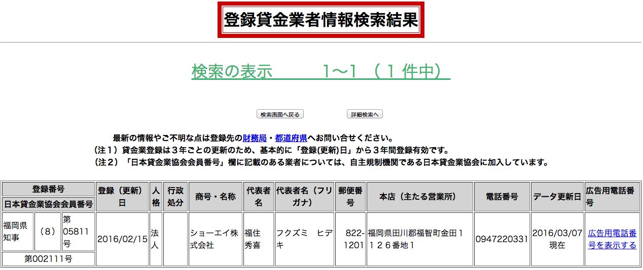 福岡県知事(8)第05811号