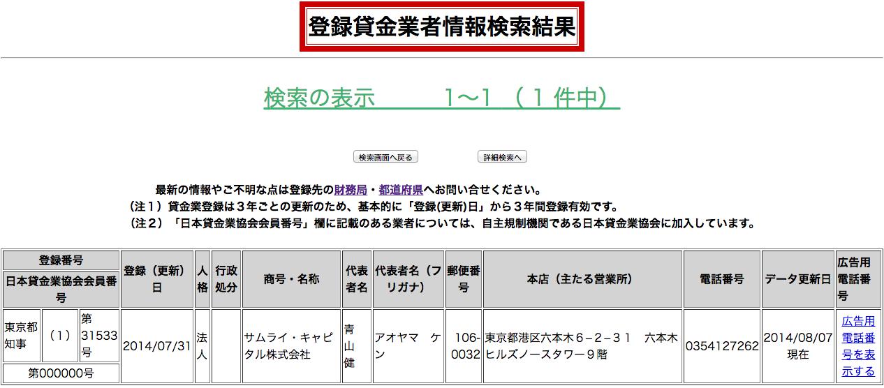 東京都知事(1)第31533号