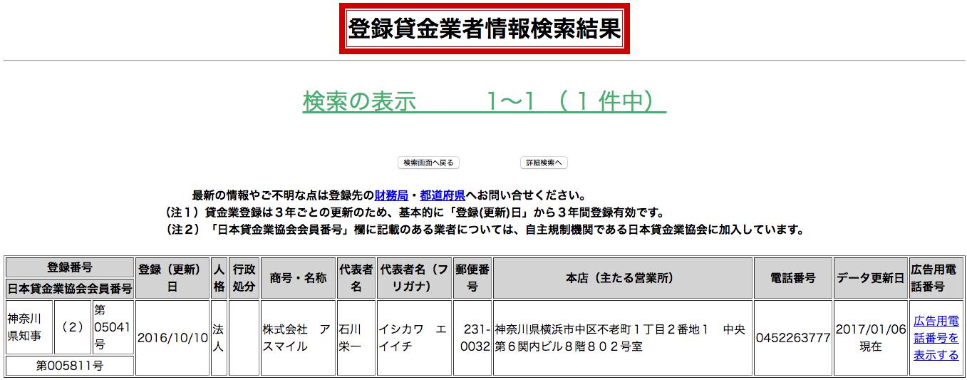 神奈川県知事(2)第05041号